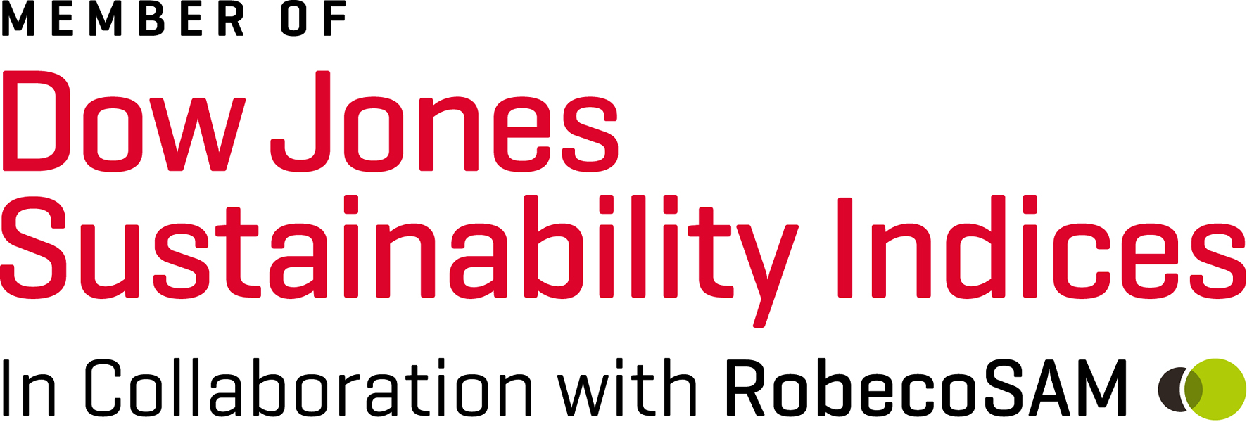 Takeda Selected by the Dow Jones Sustainability Asia Pacific