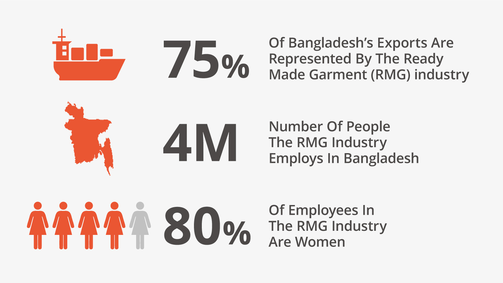 Healthcare for an Empowered Women-led Workforce | Takeda